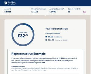 Royal Bank of Scotland Overdraft Calculator Scottish Trust Deed